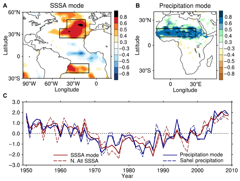 The leading singular value decomposition mode of springtime (March to May) Atlantic SSSA (A) and June-to-September African precipitation (B)