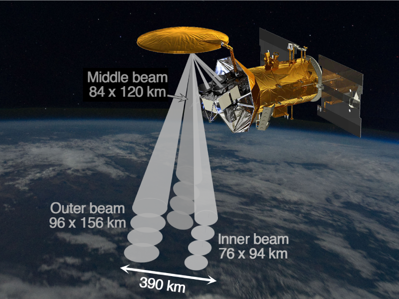 Aquarius satellite showing beam
